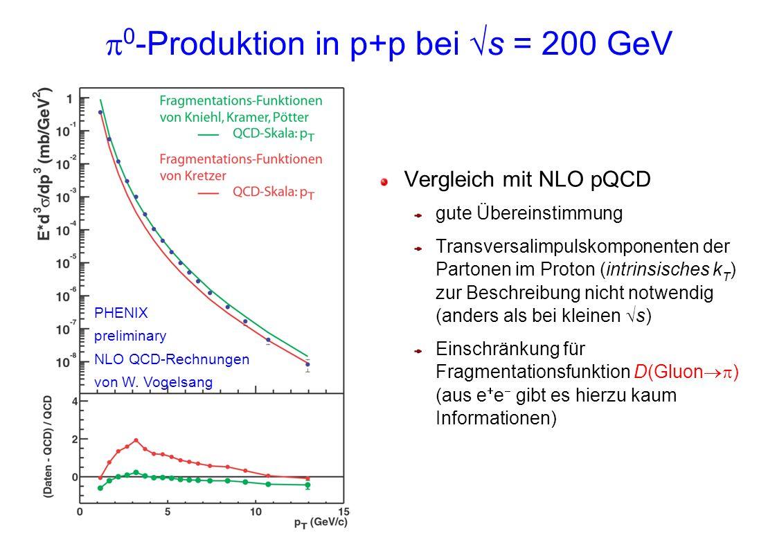 0 -Produktion in p+p bei s = 200 GeV PHENIX preliminary NLO QCD-Rechnungen von W. Vogelsang Vergleich mit NLO pQCD gute Übereinstimmung Transversalimp