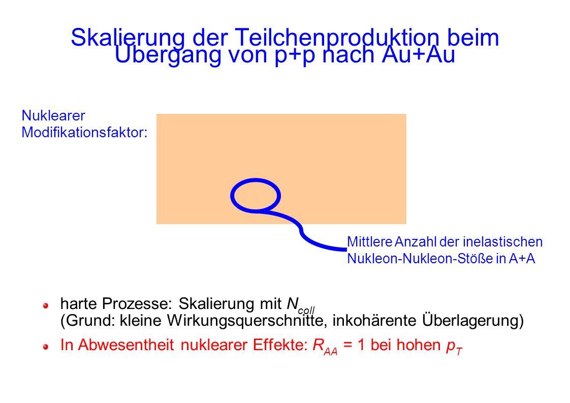 Skalierung der Teilchenproduktion beim Übergang von p+p nach Au+Au harte Prozesse: Skalierung mit N coll (Grund: kleine Wirkungsquerschnitte, inkohärente Überlagerung) In Abwesentheit nuklearer Effekte: R AA = 1 bei hohen p T Nuklearer Modifikationsfaktor: Mittlere Anzahl der inelastischen Nukleon-Nukleon-Stöße in A+A