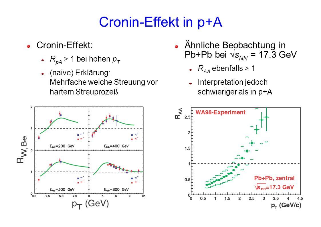 Cronin-Effekt in p+A Cronin-Effekt: R pA > 1 bei hohen p T (naive) Erklärung: Mehrfache weiche Streuung vor hartem Streuprozeß Ähnliche Beobachtung in Pb+Pb bei s NN = 17.3 GeV R AA ebenfalls > 1 Interpretation jedoch schwieriger als in p+A