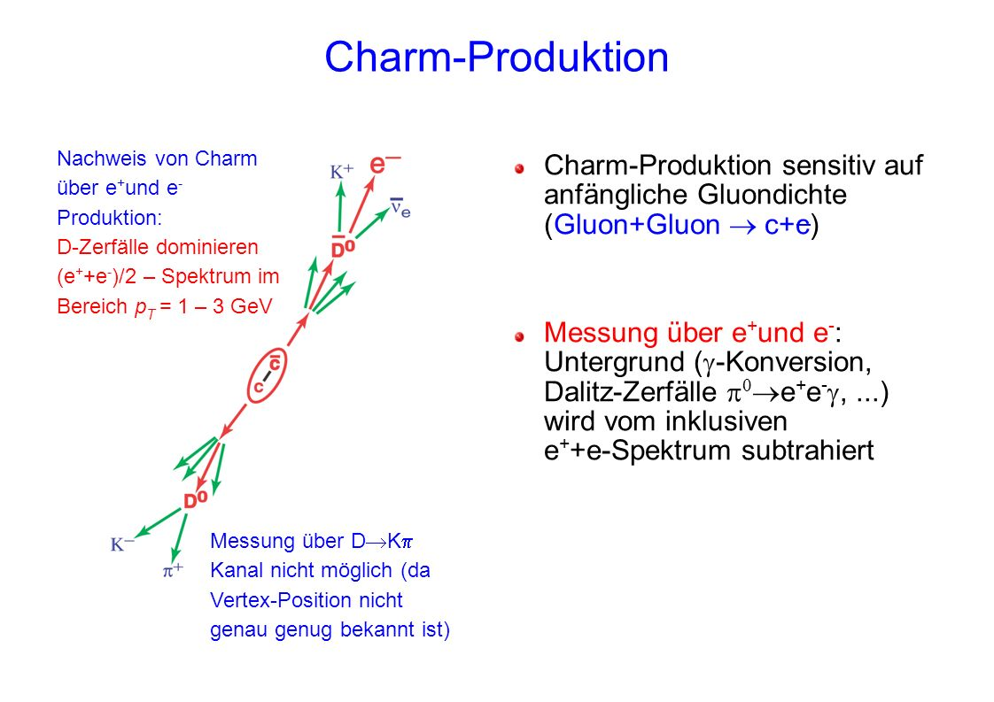 Charm-Produktion Charm-Produktion sensitiv auf anfängliche Gluondichte (Gluon+Gluon c+c) Messung über D K Kanal nicht möglich (da Vertex-Position nicht genau genug bekannt ist) Nachweis von Charm über e + und e - Produktion: D-Zerfälle dominieren (e + +e - )/2 – Spektrum im Bereich p T = 1 – 3 GeV Messung über e + und e - : Untergrund ( -Konversion, Dalitz-Zerfälle e + e -,...) wird vom inklusiven e + +e-Spektrum subtrahiert