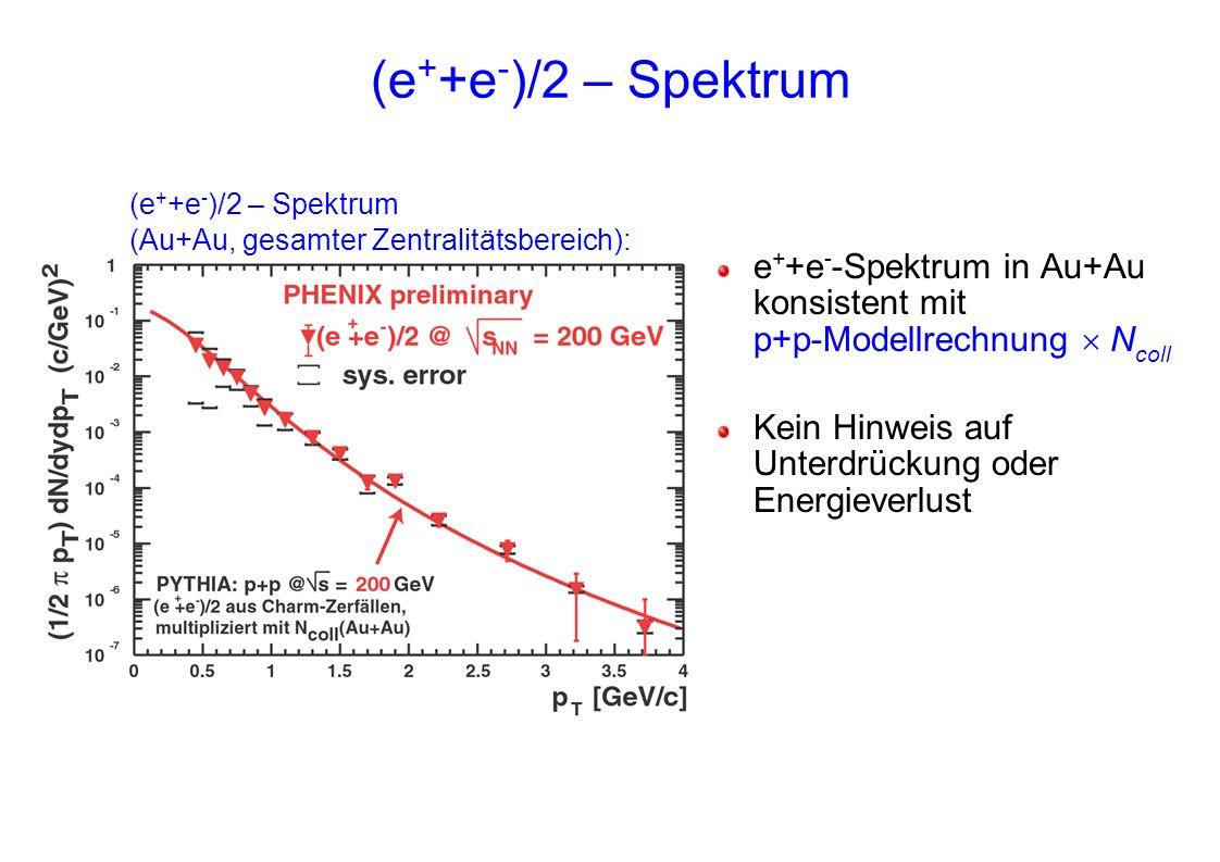 (e + +e - )/2 – Spektrum e + +e - -Spektrum in Au+Au konsistent mit p+p-Modellrechnung N coll Kein Hinweis auf Unterdrückung oder Energieverlust (e + +e - )/2 – Spektrum (Au+Au, gesamter Zentralitätsbereich):