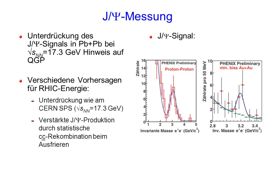 J/ -Messung Unterdrückung des J/ -Signals in Pb+Pb bei s NN =17.3 GeV Hinweis auf QGP Verschiedene Vorhersagen für RHIC-Energie: Unterdrückung wie am CERN SPS ( s NN =17.3 GeV) Verstärkte J/ -Produktion durch statistische cc-Rekombination beim Ausfrieren J/ -Signal: