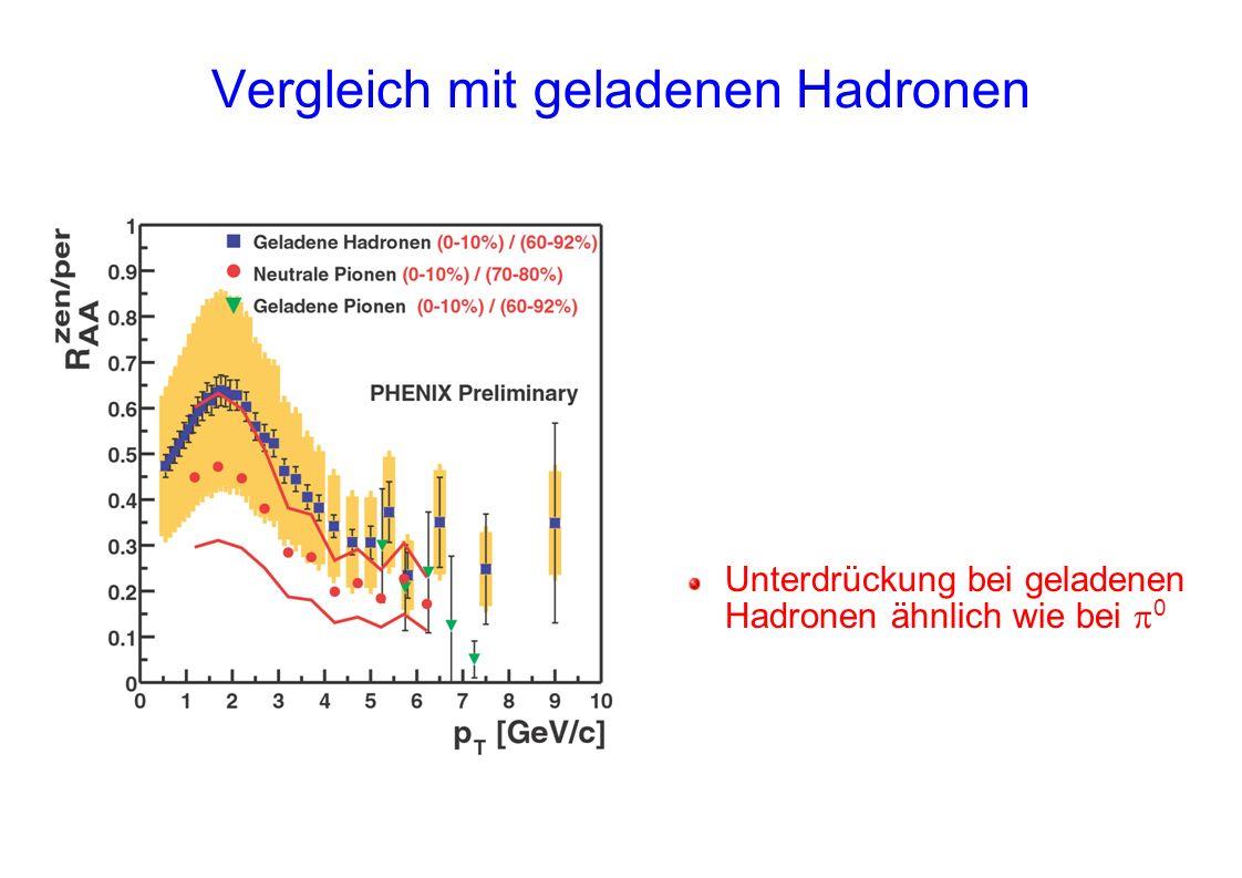 Vergleich mit geladenen Hadronen Unterdrückung bei geladenen Hadronen ähnlich wie bei 0