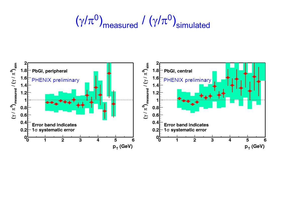 ( / 0 ) measured / ( / 0 ) simulated PHENIX preliminary