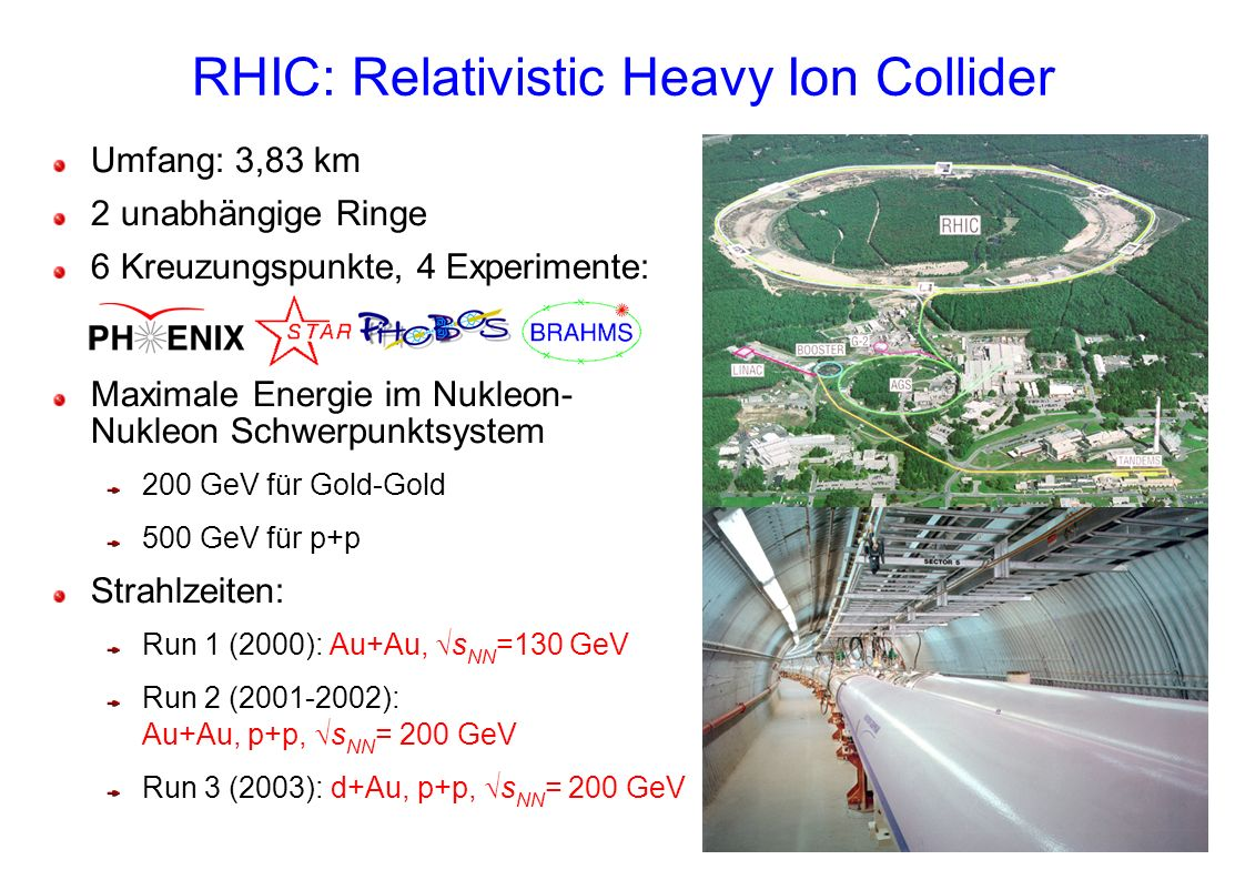 Aufbau des PHENIX-Experiments 2 zentrale Spektrometerarme (Rapiditätsbereich     < 0.35) Spurerkennung: Drift-Kammern (DC) Pad-Kammern (PC) Identifizierung geladener Hadronen: Flugzeit-Detektoren (TOF) mit Startsignal von den Beam-Beam-Zählern (BBC) Photonen und 0 ( 0 ): Bleiszintillator Kalorimeter (PbSc) Bleiglas Kalorimeter (PbGl) Identifizierung von Elektronen: Ring Imaging Cherenkov Detektor (RICH) 2 Myon-Spektrometer (Rapiditätsbereich 1.2 <     < 2.2) Zentralitätsauswahl: BBC + ZDC p