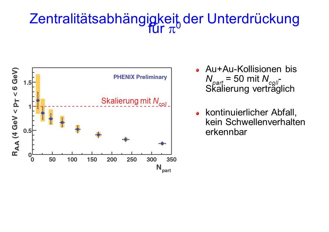 Zentralitätsabhängigkeit der Unterdrückung für 0 Au+Au-Kollisionen bis N part = 50 mit N coll - Skalierung verträglich kontinuierlicher Abfall, kein S