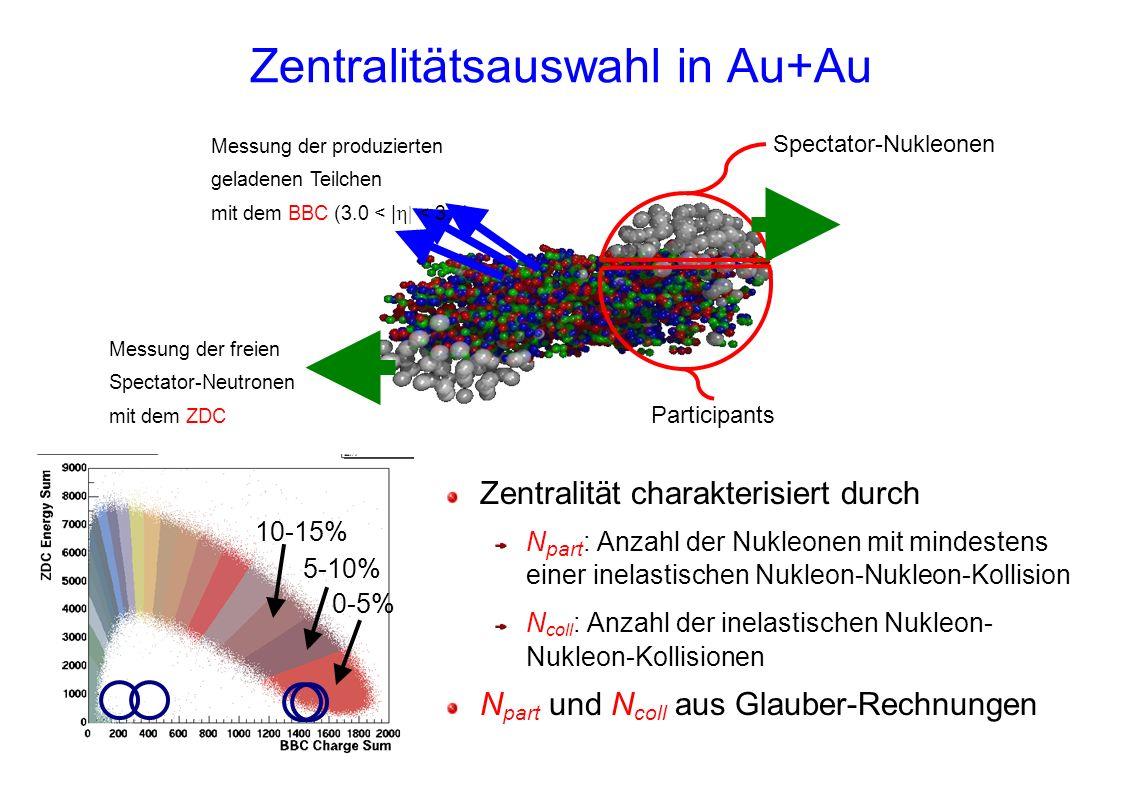 Zentralitätsauswahl in Au+Au Zentralität charakterisiert durch N part : Anzahl der Nukleonen mit mindestens einer inelastischen Nukleon-Nukleon-Kollision N coll : Anzahl der inelastischen Nukleon- Nukleon-Kollisionen N part und N coll aus Glauber-Rechnungen Spectator-Nukleonen Participants Messung der freien Spectator-Neutronen mit dem ZDC Messung der produzierten geladenen Teilchen mit dem BBC (3.0 < | < 3.9) 0-5% 5-10% 10-15%