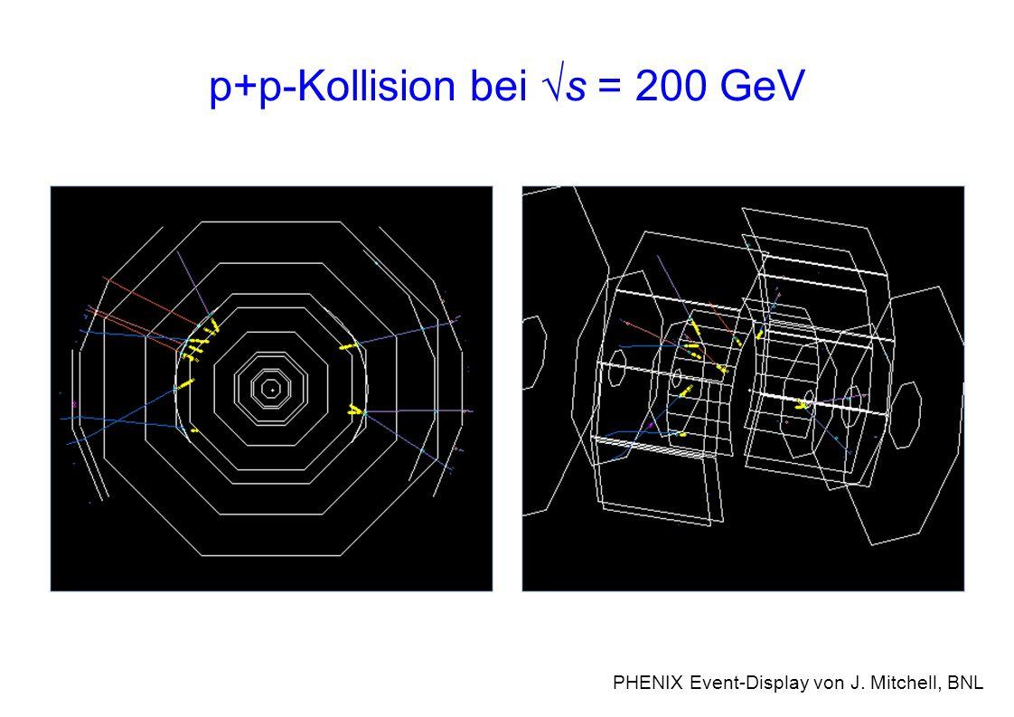 Jet-ähnliche Winkelkorrelationen in p+p und Au+Au .