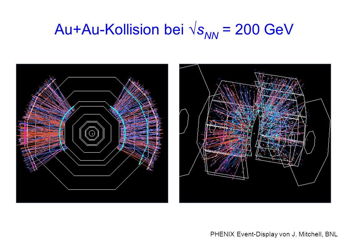 Au+Au-Kollision bei s NN = 200 GeV PHENIX Event-Display von J. Mitchell, BNL