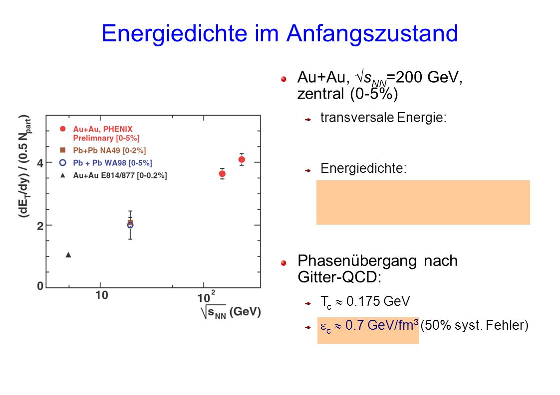 Energiedichte im Anfangszustand Au+Au, s NN =200 GeV, zentral (0-5%) transversale Energie: Energiedichte: Phasenübergang nach Gitter-QCD: T c 0.175 GeV c 0.7 GeV/fm 3 (50% syst.