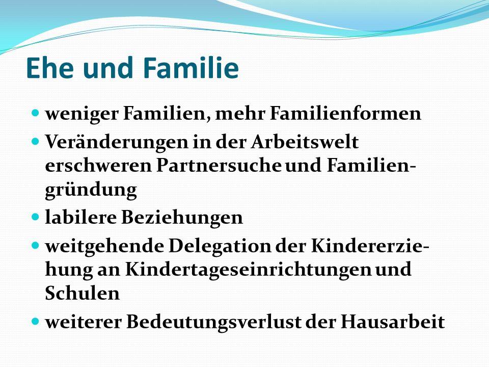 Ehe und Familie weniger Familien, mehr Familienformen Veränderungen in der Arbeitswelt erschweren Partnersuche und Familien- gründung labilere Beziehu