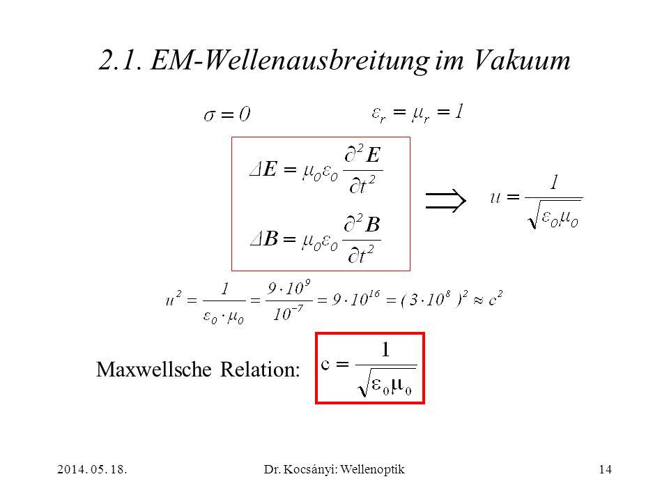 2014. 05. 18.Dr. Kocsányi: Wellenoptik14 2.1. EM-Wellenausbreitung im Vakuum Maxwellsche Relation: