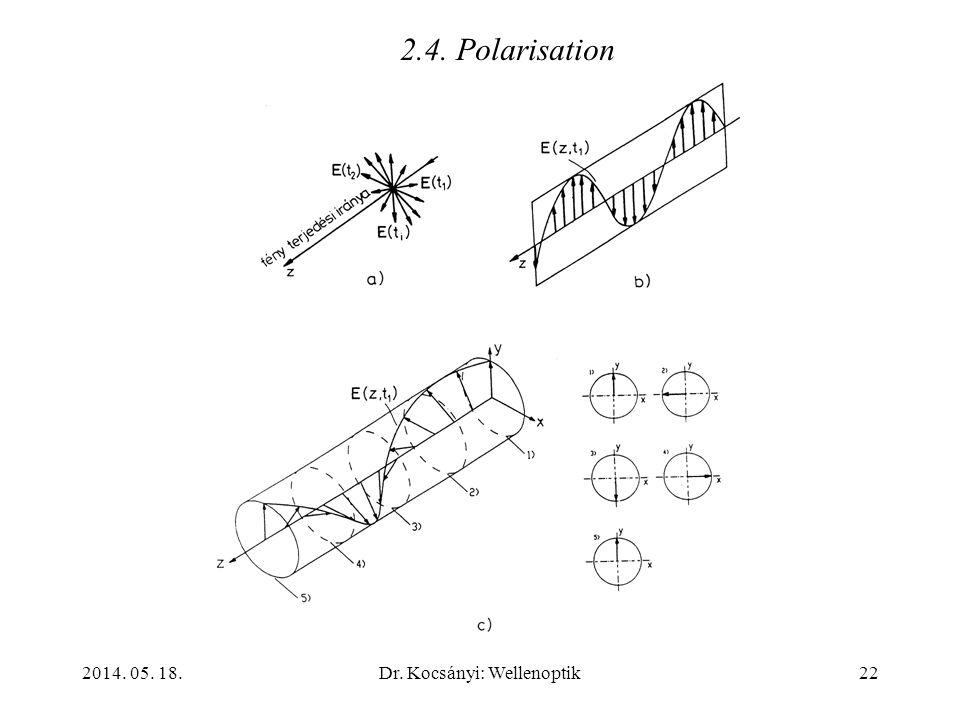 2014. 05. 18.Dr. Kocsányi: Wellenoptik22 2.4. Polarisation