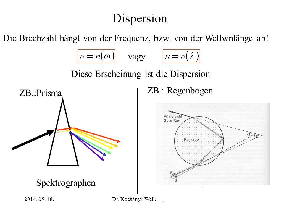 2014. 05. 18.Dr. Kocsányi: Wellenoptik24 Dispersion Die Brechzahl hängt von der Frequenz, bzw. von der Wellwnlänge ab! Diese Erscheinung ist die Dispe