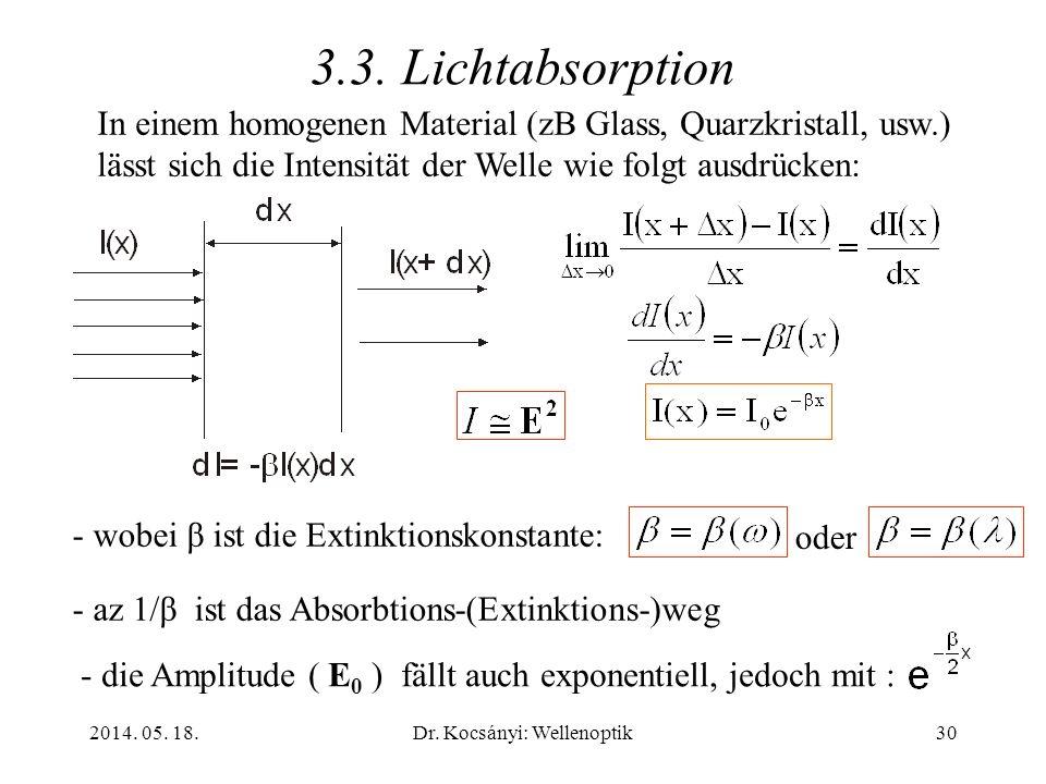 2014. 05. 18.Dr. Kocsányi: Wellenoptik30 3.3. Lichtabsorption In einem homogenen Material (zB Glass, Quarzkristall, usw.) lässt sich die Intensität de