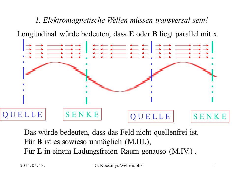 2014. 05. 18.Dr. Kocsányi: Wellenoptik4 1. Elektromagnetische Wellen müssen transversal sein! Longitudinal würde bedeuten, dass E oder B liegt paralle