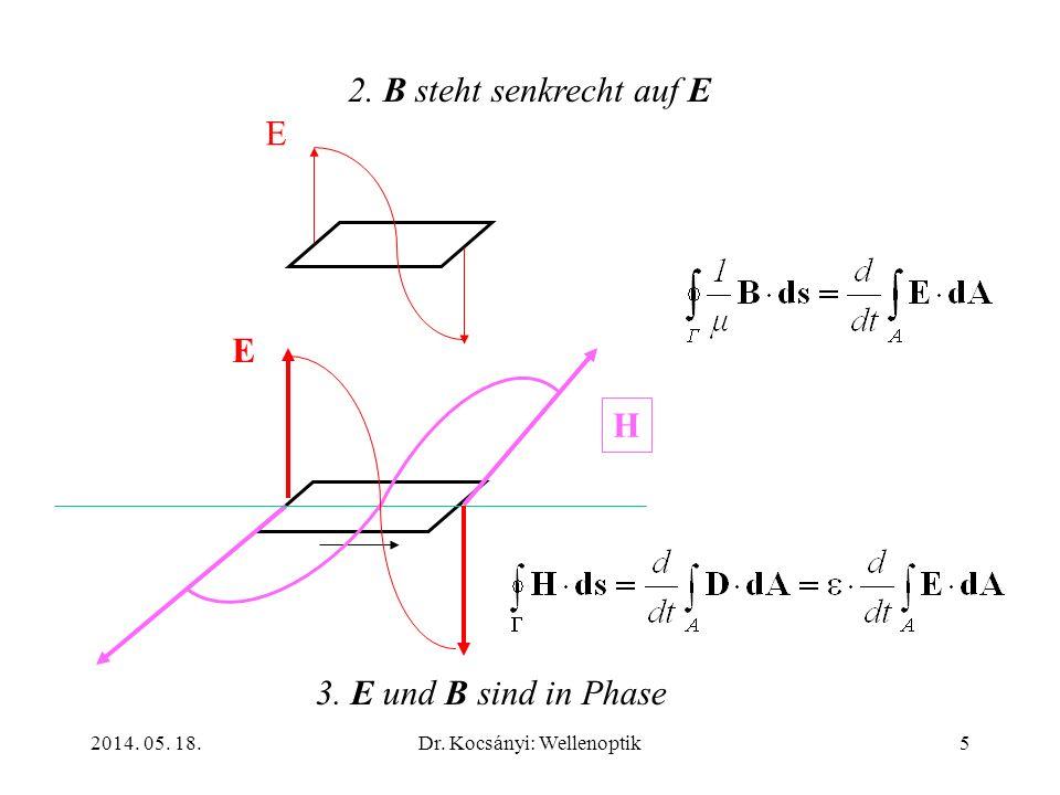 2014. 05. 18.Dr. Kocsányi: Wellenoptik5 2. B steht senkrecht auf E E H 3. E und B sind in Phase E