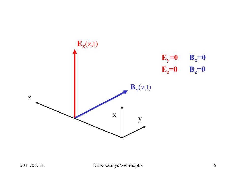 2014. 05. 18.Dr. Kocsányi: Wellenoptik6 z x y E x (z,t) B y (z,t) E z =0 E y =0B x =0 B z =0