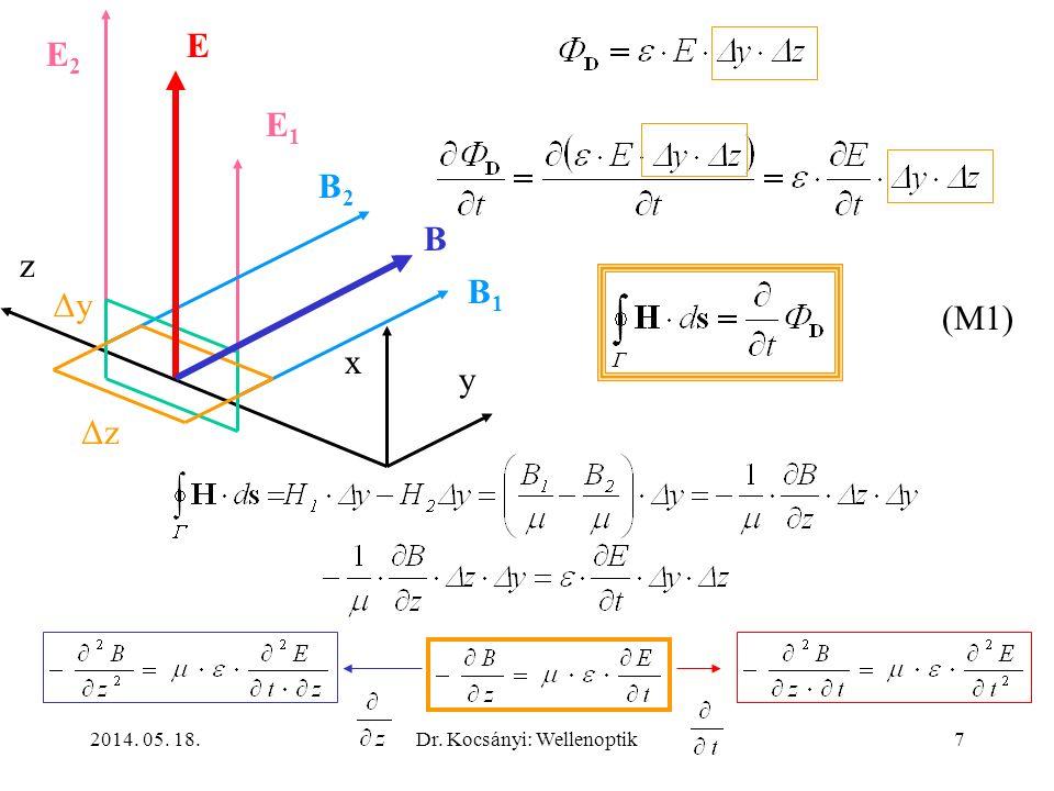 2014. 05. 18.Dr. Kocsányi: Wellenoptik7 z x y E2E2 E1E1 E B1B1 B2B2 B (M1) ΔyΔy ΔzΔz