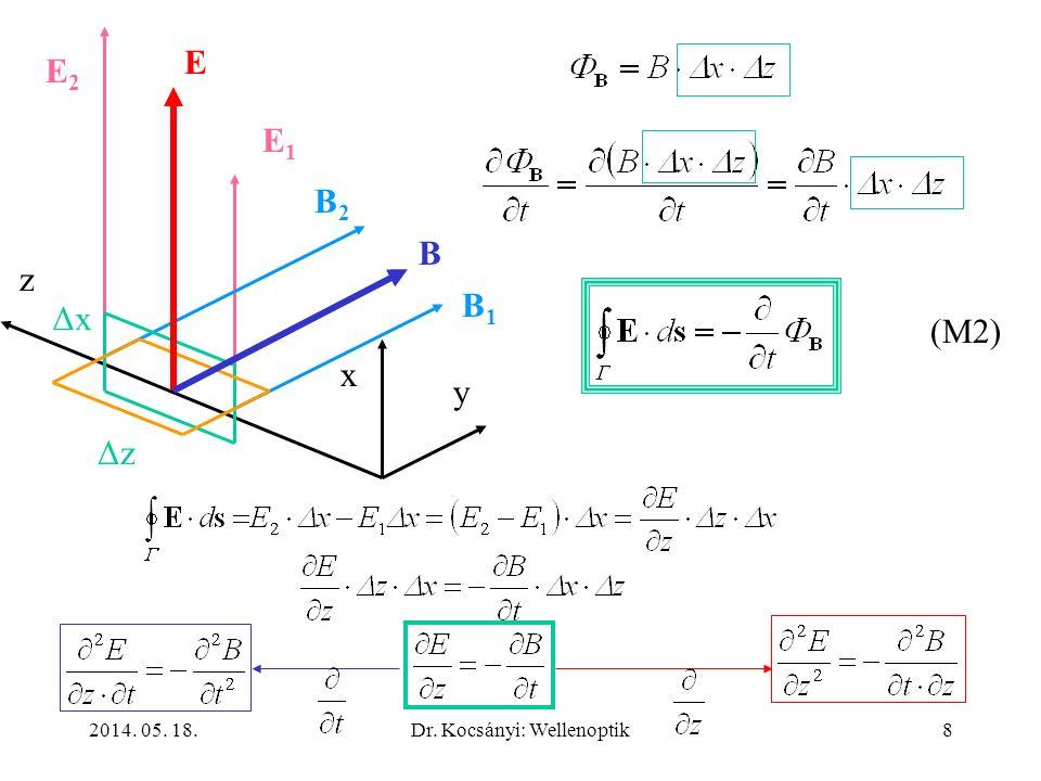 2014. 05. 18.Dr. Kocsányi: Wellenoptik8 z x y E2E2 E1E1 E B1B1 B2B2 B (M2) ΔxΔx ΔzΔz