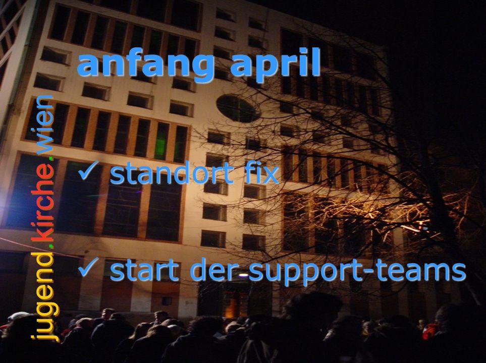 jugend.kirche.wien anfang april standort fix standort fix start der support-teams start der support-teams