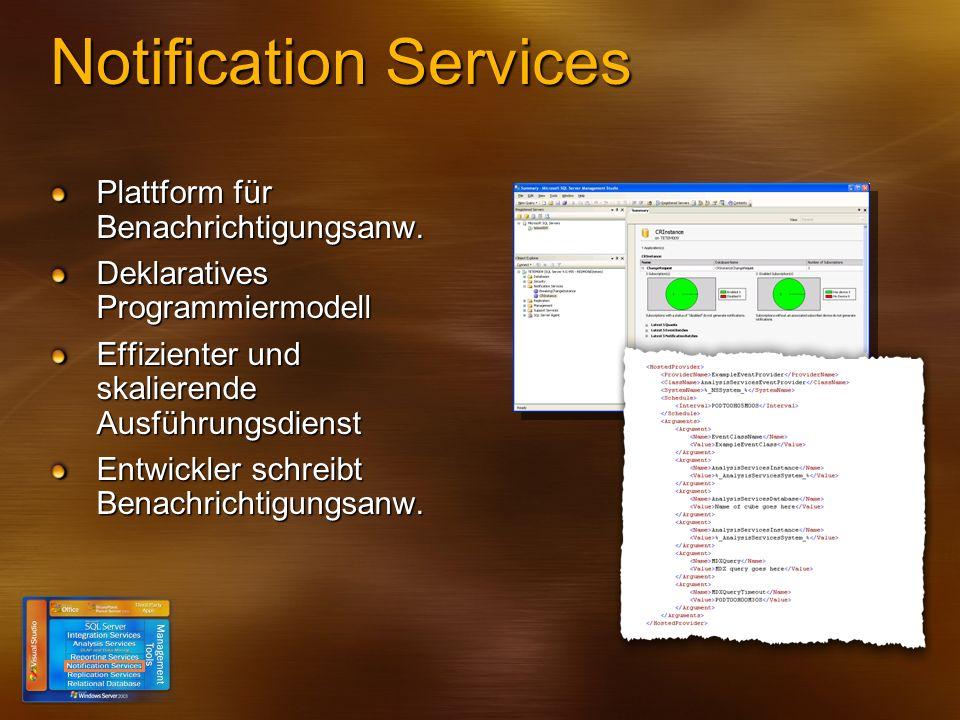 Notification Services Plattform für Benachrichtigungsanw. Deklaratives Programmiermodell Effizienter und skalierende Ausführungsdienst Entwickler schr