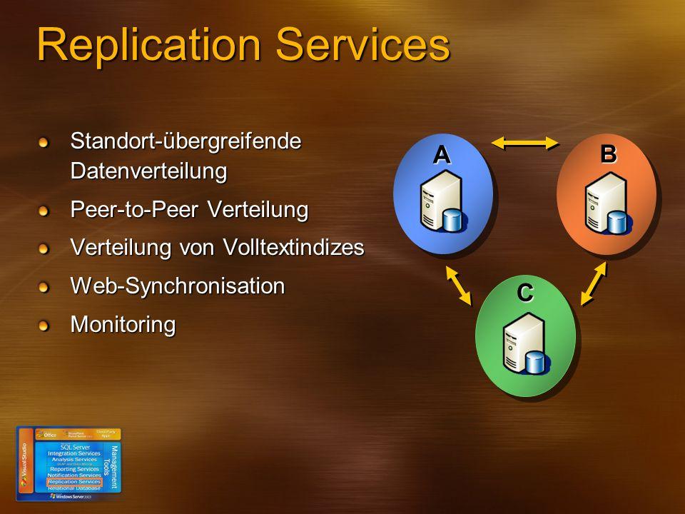 Replication Services Standort-übergreifende Datenverteilung Peer-to-Peer Verteilung Verteilung von Volltextindizes Web-SynchronisationMonitoring A B C