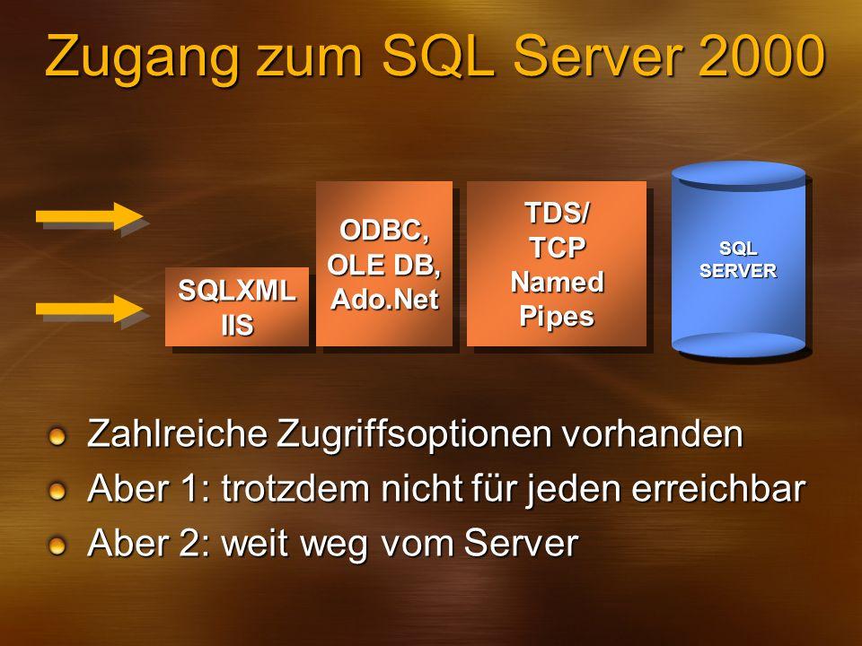 Zahlreiche Zugriffsoptionen vorhanden Aber 1: trotzdem nicht für jeden erreichbar Aber 2: weit weg vom Server Zugang zum SQL Server 2000 TDS/TCPNamedP