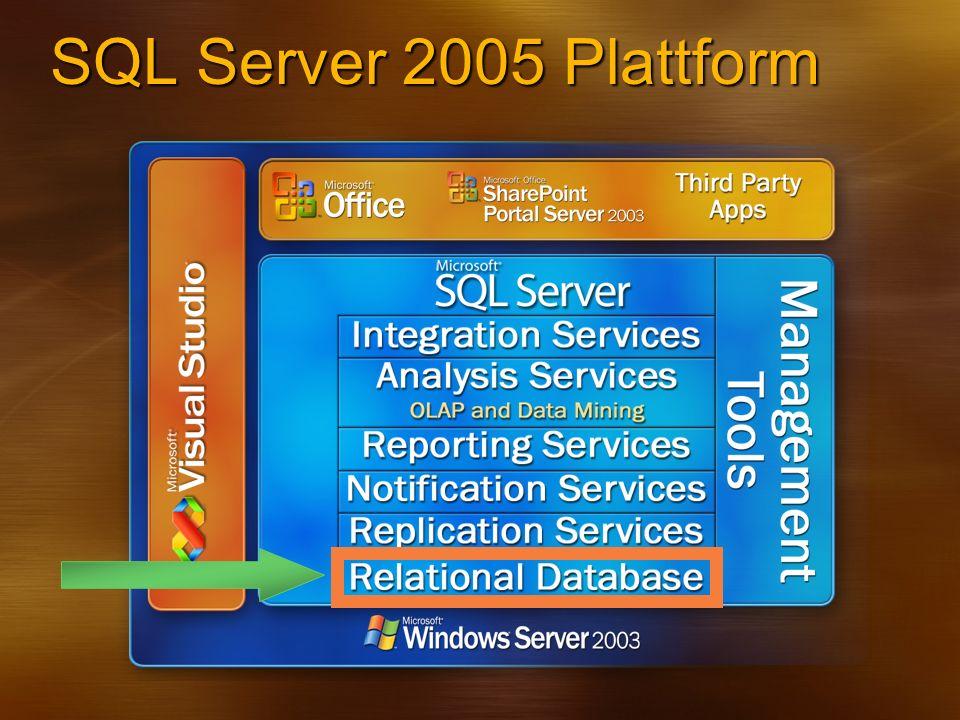 XML im SQL Server FLOWR-Ausdruck FLOWR-Ausdruck