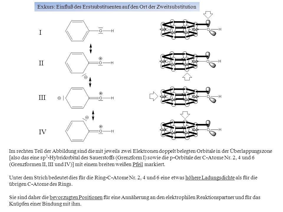Exkurs: Einfluß des Erstsubstituenten auf den Ort der Zweitsubstitution Im rechten Teil der Abbildung sind die mit jeweils zwei Elektronen doppelt belegten Orbitale in der Überlappungszone [also das eine sp 3 -Hybridorbital des Sauerstoffs (Grenzform I) sowie die p-Orbitale der C-Atome Nr.