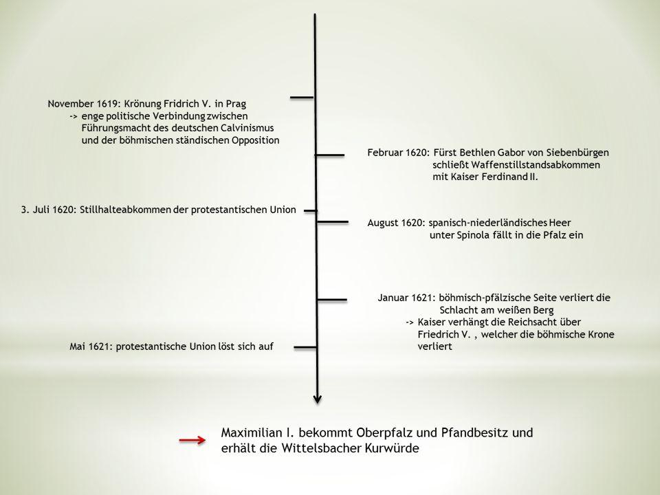 1625-1629 Dänisch-Niedersächsischer Krieg 1625: Christian von Dänemark greift in den Krieg gegen die katholisch Liga ein -> Versuch Dänemarks die Ostseegroßmacht zu werden Juni 1625:Wallenstein(auf Seite der Bayern) wird zum Herzog ernannt 1626: - Niederlage des Dänenkönigs (-> Schlacht bei Lutter) - Wallenstein besiegt an der Dressauer Brücke das Heer Mansfelds ( Verbündeter Friedrich V.) - Eroberung Norddeutschlands + Verfolgung des dänischen Heeres 1629: -Friedensvertrag von Lübeck zwischen dem deutschen Kaiser und dem König von Dänemark -> Nichteinmischung in deutsche Streitigkeiten - Restitutionsedikt wird erlassen ( politische Gewichtsverlagerung zu Gunsten des Katholizismus)