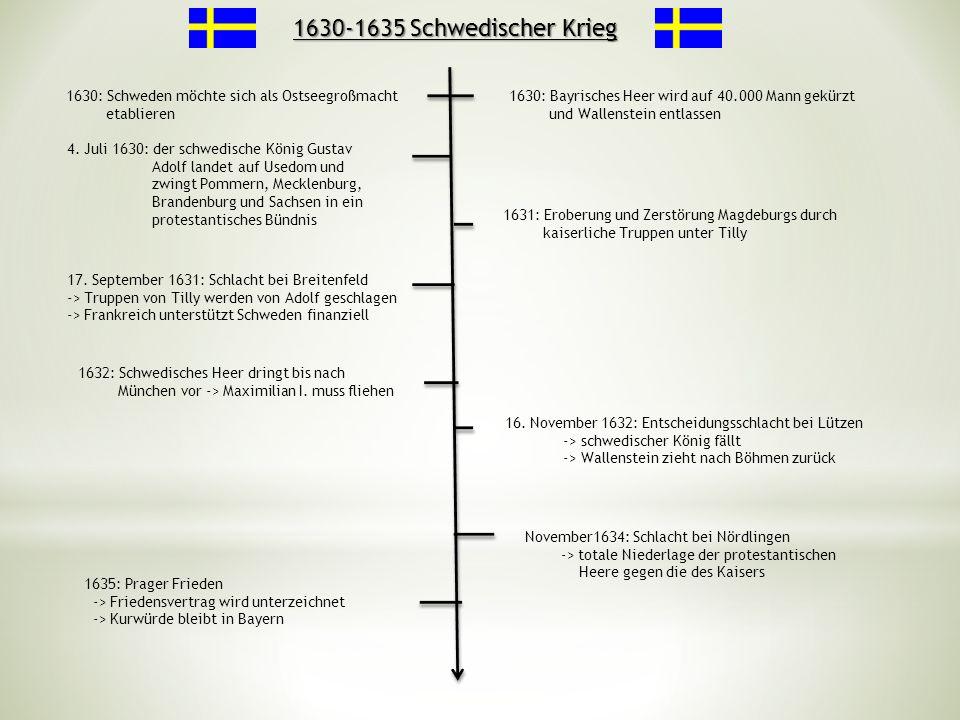 1630-1635 Schwedischer Krieg 1630: Bayrisches Heer wird auf 40.000 Mann gekürzt und Wallenstein entlassen 1630: Schweden möchte sich als Ostseegroßmac