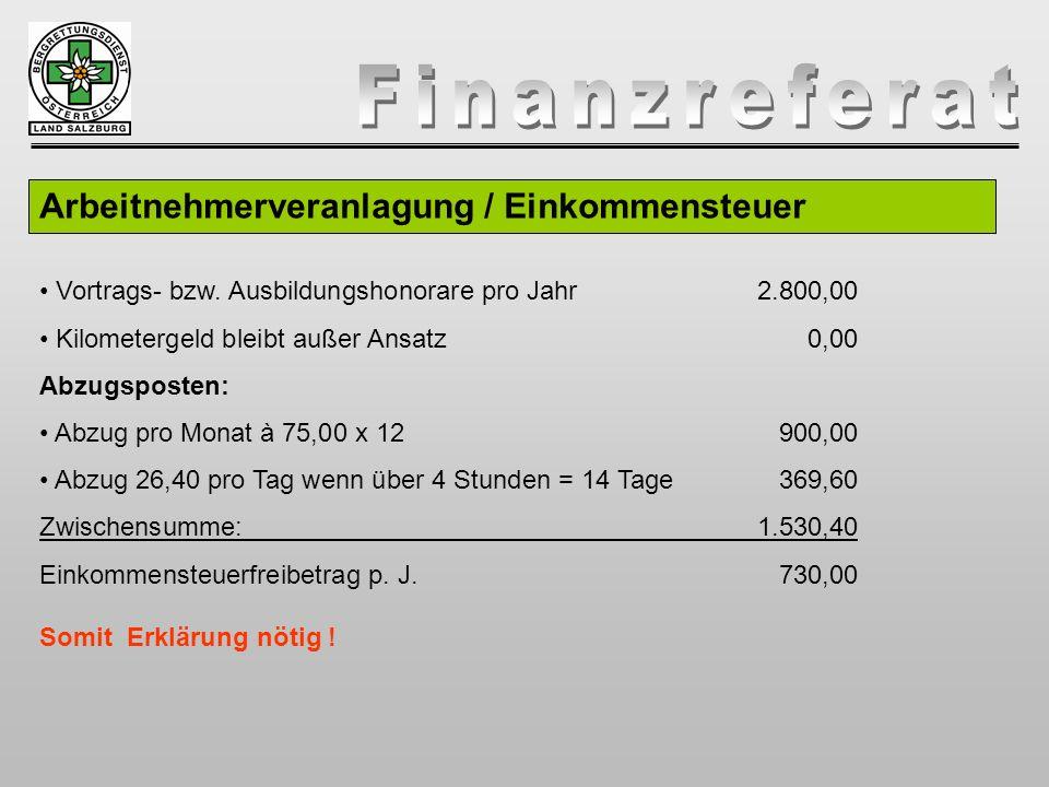 Sozialversicherungspflicht SV – Geringfügigkeitsgrenze 374,02 p.