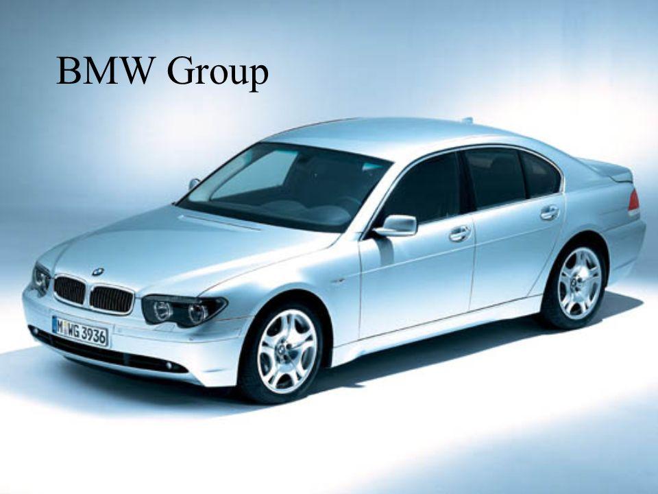 Gliederung Die Geschichte von BMW Allgemeines Standorte weltweit Nachhaltigkeit mit Freude am Fahren verbinden Modell nachhaltiger Mobilität Visionen für die Zukunft Modelle Fazit Quellen