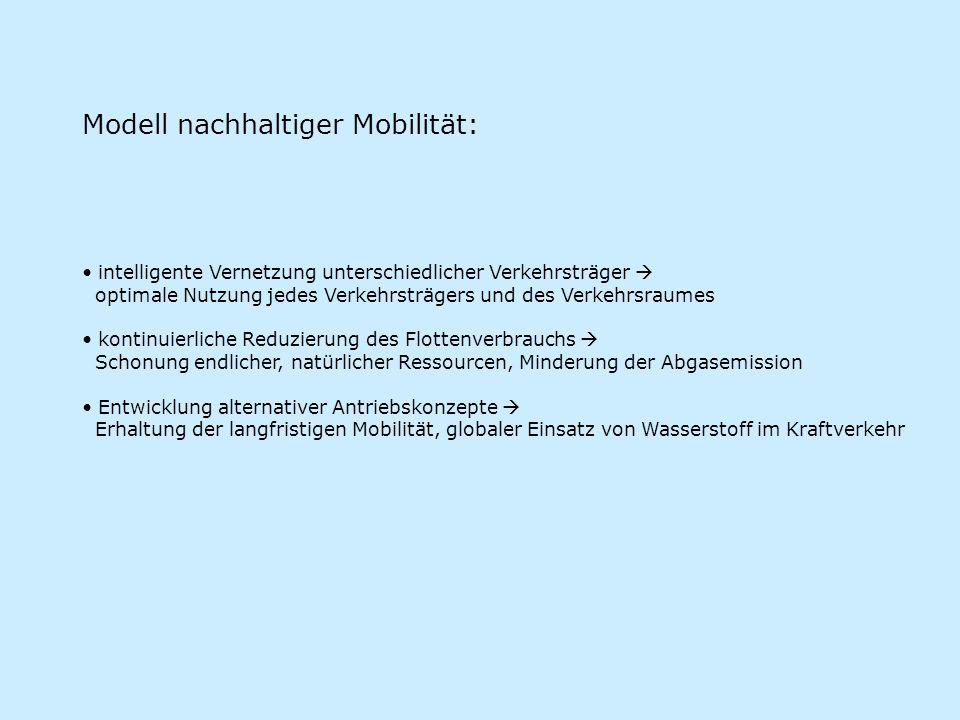 Modell nachhaltiger Mobilität: intelligente Vernetzung unterschiedlicher Verkehrsträger optimale Nutzung jedes Verkehrsträgers und des Verkehrsraumes