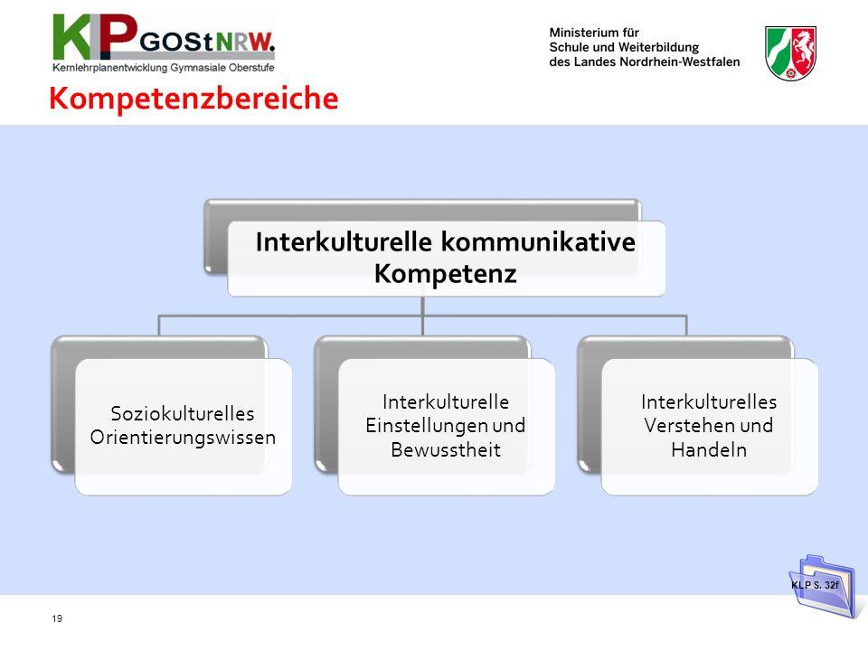 Kompetenzbereiche 19 Interkulturelle kommunikative Kompetenz Soziokulturelles Orientierungswissen Interkulturelle Einstellungen und Bewusstheit Interkulturelles Verstehen und Handeln KLP S.