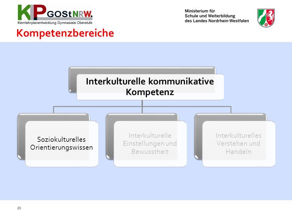 Kompetenzbereiche 20 Interkulturelle kommunikative Kompetenz Soziokulturelles Orientierungswissen Interkulturelle Einstellungen und Bewusstheit Interkulturelles Verstehen und Handeln