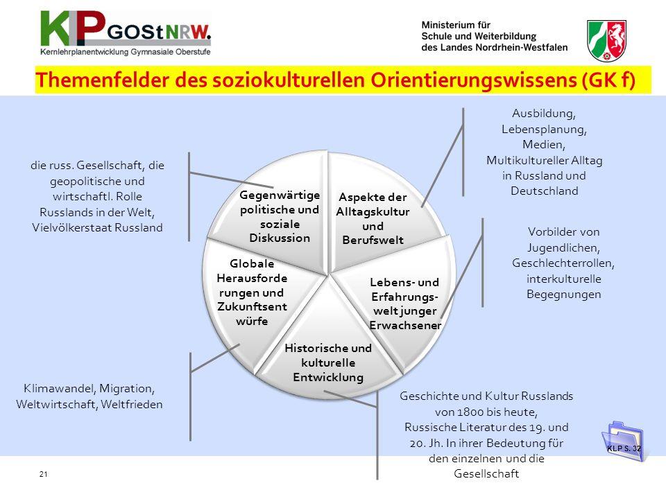 Themenfelder des soziokulturellen Orientierungswissens (GK f) 21 Aspekte der Alltagskultur und Berufswelt Lebens- und Erfahrungs- welt junger Erwachse