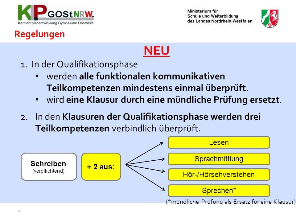 29 Regelungen NEU 1.In der Qualifikationsphase werden alle funktionalen kommunikativen Teilkompetenzen mindestens einmal überprüft. wird eine Klausur