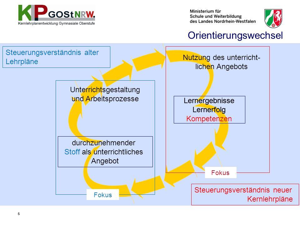55 Unterrichtsgestaltung und Arbeitsprozesse Nutzung des unterricht- lichen Angebots Orientierungswechsel Steuerungsverständnis alter Lehrpläne Lerner