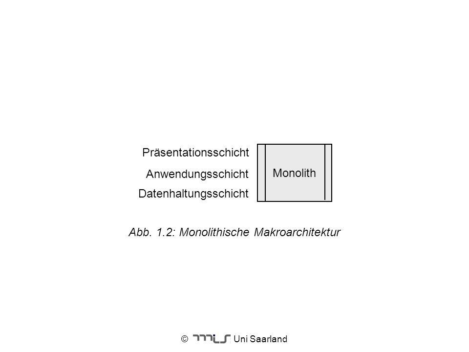 © Uni Saarland Abb. 1.2: Monolithische Makroarchitektur Anwendungsschicht Datenhaltungsschicht Präsentationsschicht Monolith