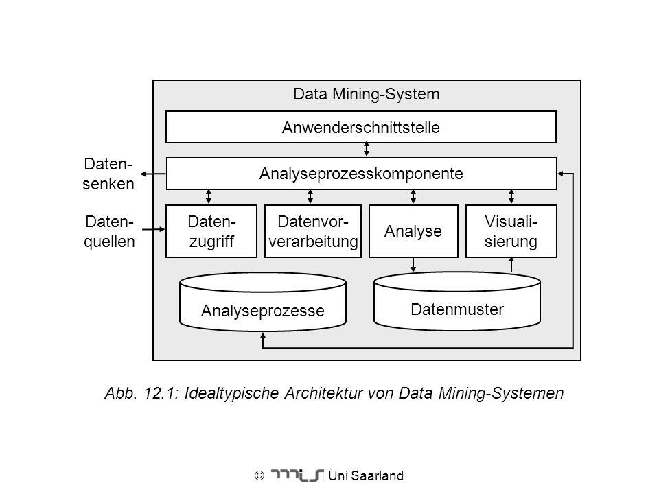 © Uni Saarland Abb. 12.1: Idealtypische Architektur von Data Mining-Systemen Data Mining-System Daten- zugriff Datenvor- verarbeitung Analyse Visuali-
