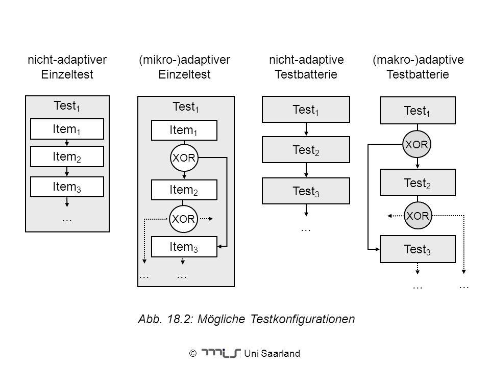 © Uni Saarland nicht-adaptiver Einzeltest Test 1 Item 1 Item 2 Item 3 (makro-)adaptive Testbatterie Test 1 Test 2 Test 3 (mikro-)adaptiver Einzeltest