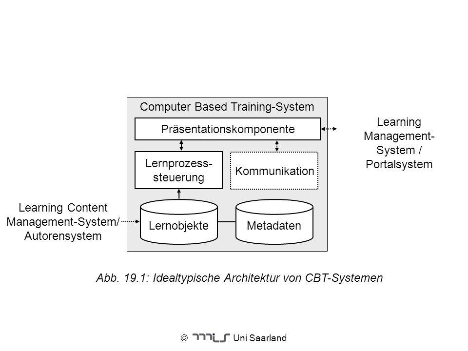 © Uni Saarland Abb. 19.1: Idealtypische Architektur von CBT-Systemen Computer Based Training-System Lernobjekte Präsentationskomponente Lernprozess- s