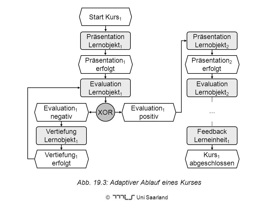 © Uni Saarland Start Kurs 1 Präsentation Lernobjekt 1 XOR Präsentation 1 erfolgt Evaluation Lernobjekt 1 Evaluation 1 negativ Evaluation 1 positiv Prä