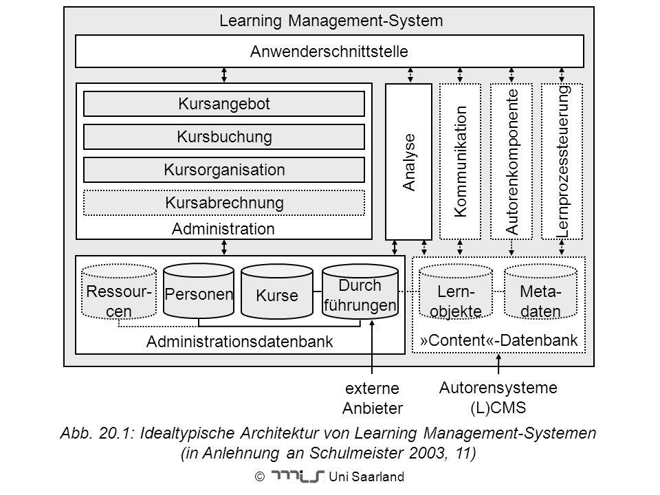 © Uni Saarland Learning Management-System Analyse Anwenderschnittstelle Lernprozessteuerung »Content«-Datenbank Administrationsdatenbank Durch führung