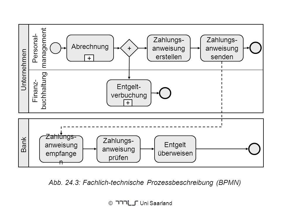 © Uni Saarland Abb. 24.3: Fachlich-technische Prozessbeschreibung (BPMN) Unternehmen Bank Finanz- buchhaltung Personal- management Abrechnung + Zahlun