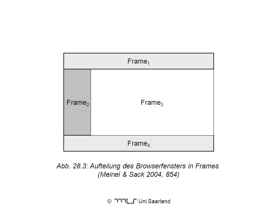 © Uni Saarland Frame 2 Frame 4 Frame 1 Frame 3 Abb. 28.3: Aufteilung des Browserfensters in Frames (Meinel & Sack 2004, 854)