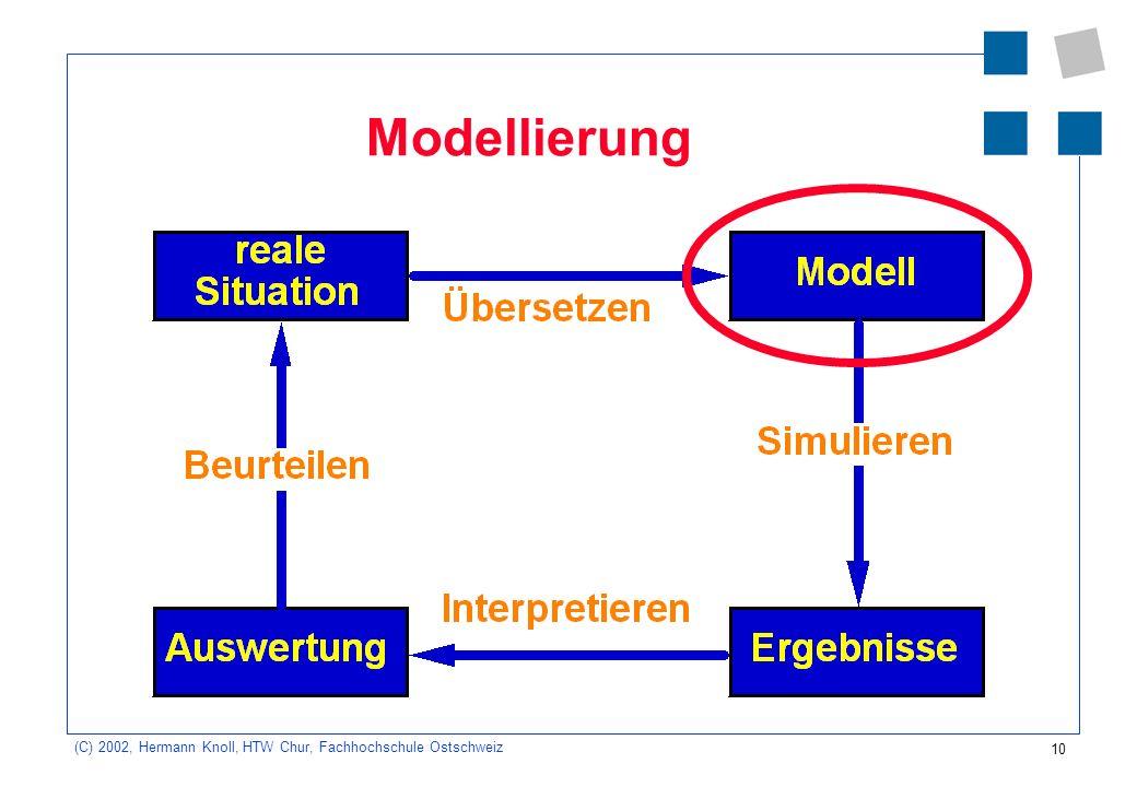 10 (C) 2002, Hermann Knoll, HTW Chur, Fachhochschule Ostschweiz Modellierung