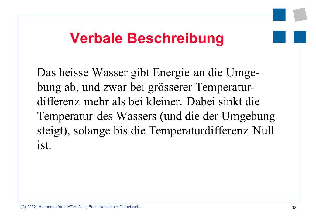 12 (C) 2002, Hermann Knoll, HTW Chur, Fachhochschule Ostschweiz Verbale Beschreibung Das heisse Wasser gibt Energie an die Umge- bung ab, und zwar bei